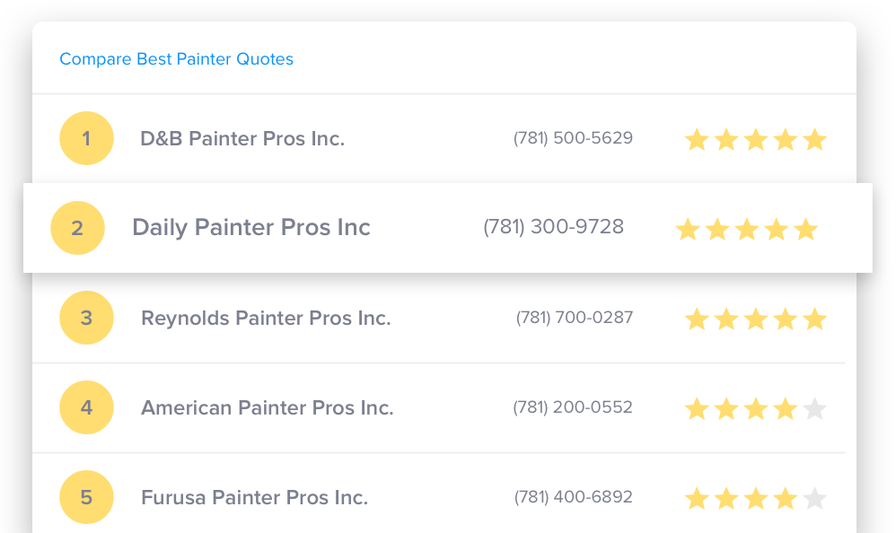 Compare Painting companies